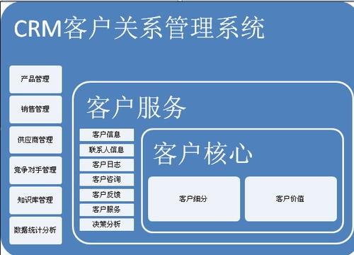 致优CRM下载_致优CRM(客户关系管理系统) V4.0 官方正式版 模块